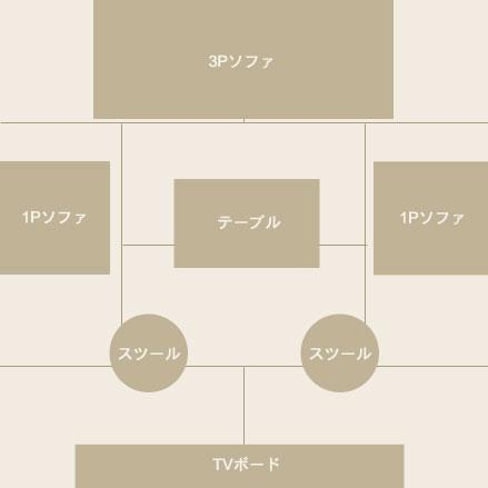 リビングの家具のレイアウト